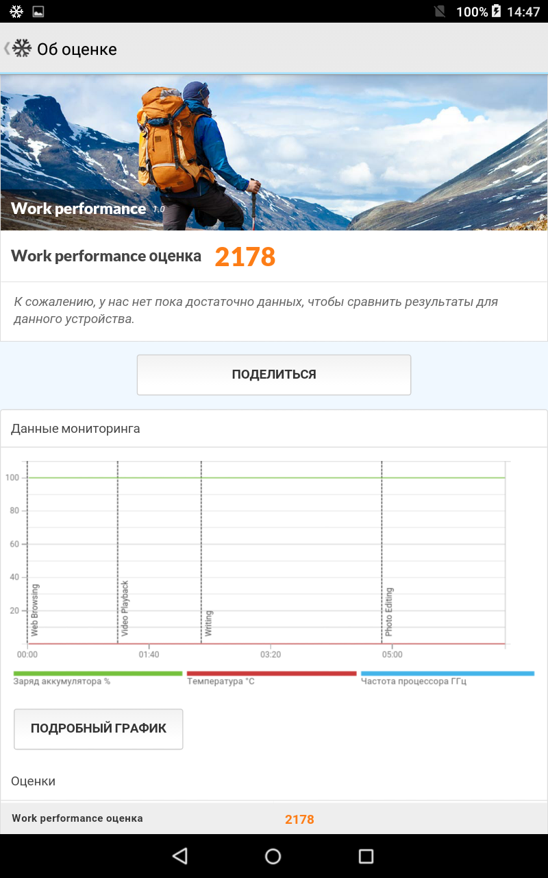 PCMark Work 2.0 Performance: Prestigio MultiPad Wize 3787 3G