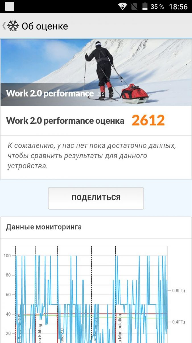 PCMark Work 2.0 Performance: BQ-5044 Strike LTE
