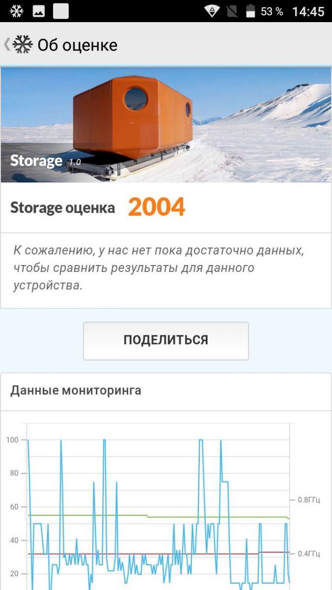 PCMark Storage: BQ-5044 Strike LTE