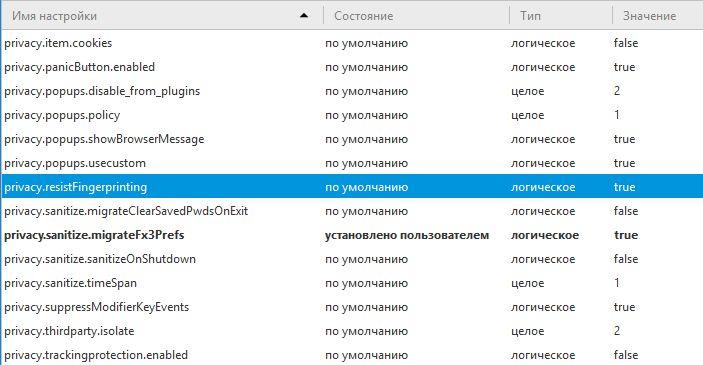 В сотрудничестве с сетью Tor (см. ниже) компания Mozilla интегрировала множество функций анонимизации в Firefox. Чтобы ими воспользоваться, необходимо задать и активировать их на странице «about:config»