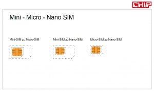 фото сим карты нано