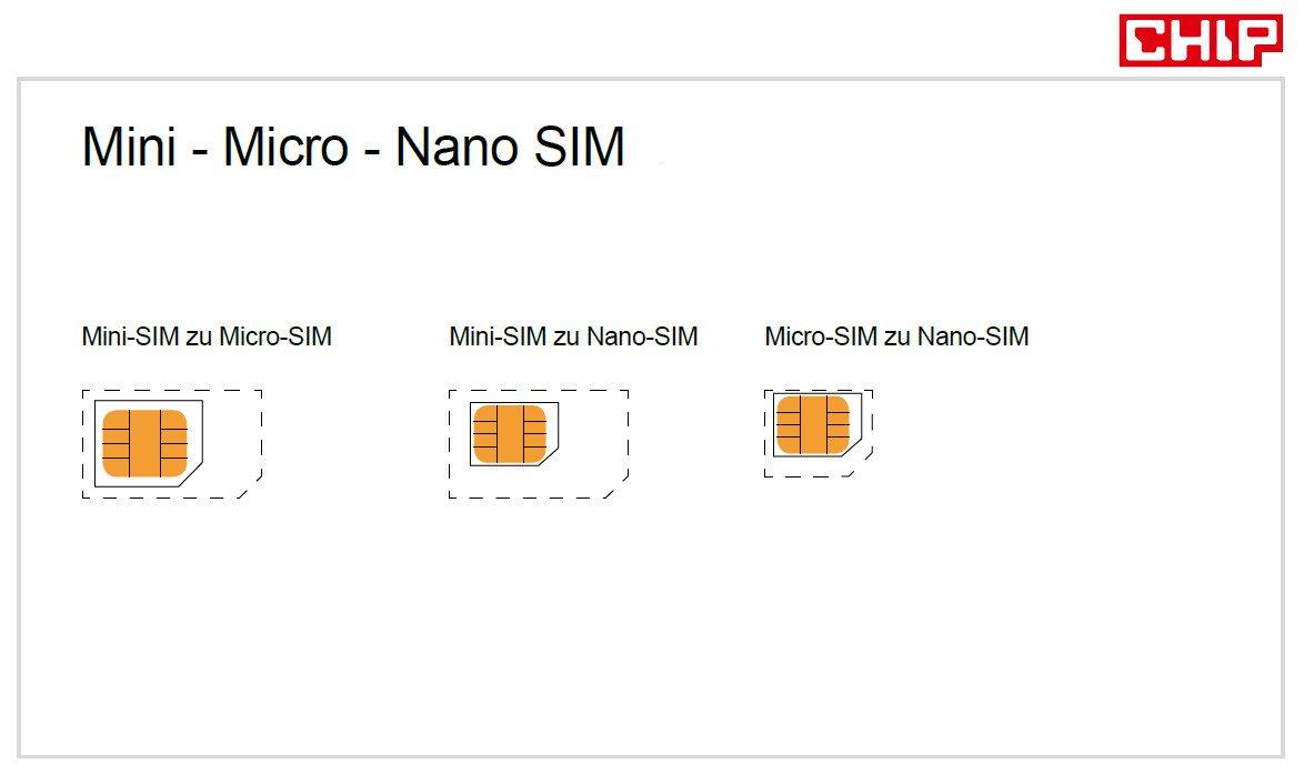 Как сделать нано сим из микро сим для айфон 5
