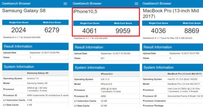 iPhone X назван самым мощным в мире смартфоном по версии Geekbench