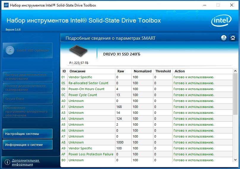 Тест и обзор SSD накопителя DREVO X1 Series 240GB