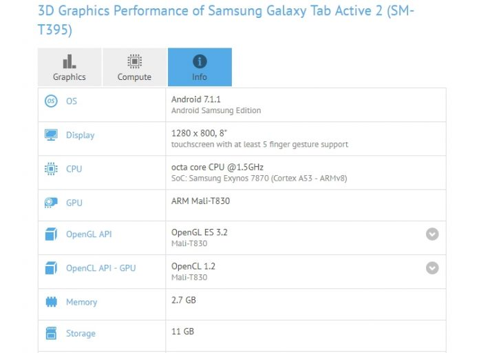 Бенчмарк рассекретил характеристики Samsung Galaxy Tab Active 2