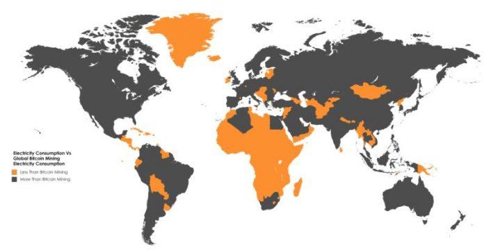 Майнерам биткоина нужно больше электрической энергии, чем 159 странам мира