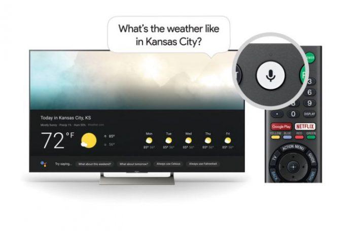 Телевизоры Sony заговорят голосом Google Assistant