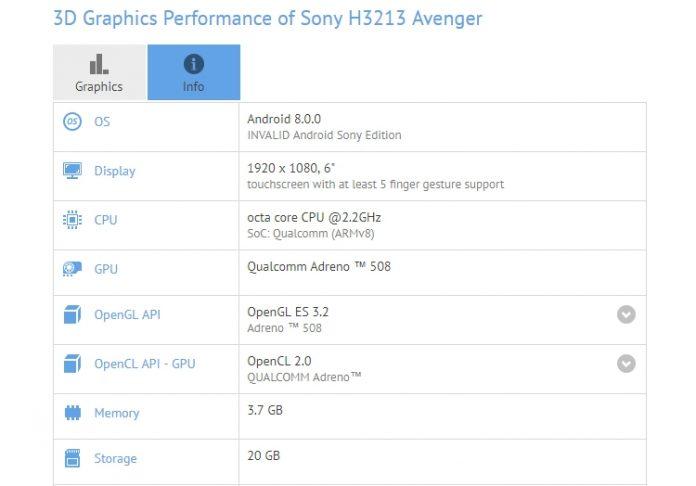 Бенчмарк рассекретил новый 6-дюймовый фаблет от Sony