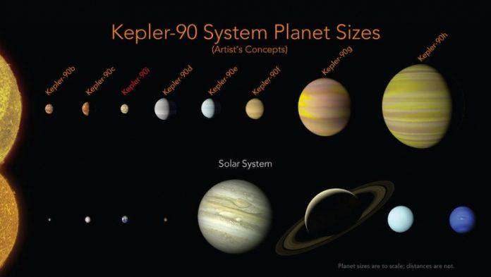 Искусственный интеллект помог астрономам найти новую планету
