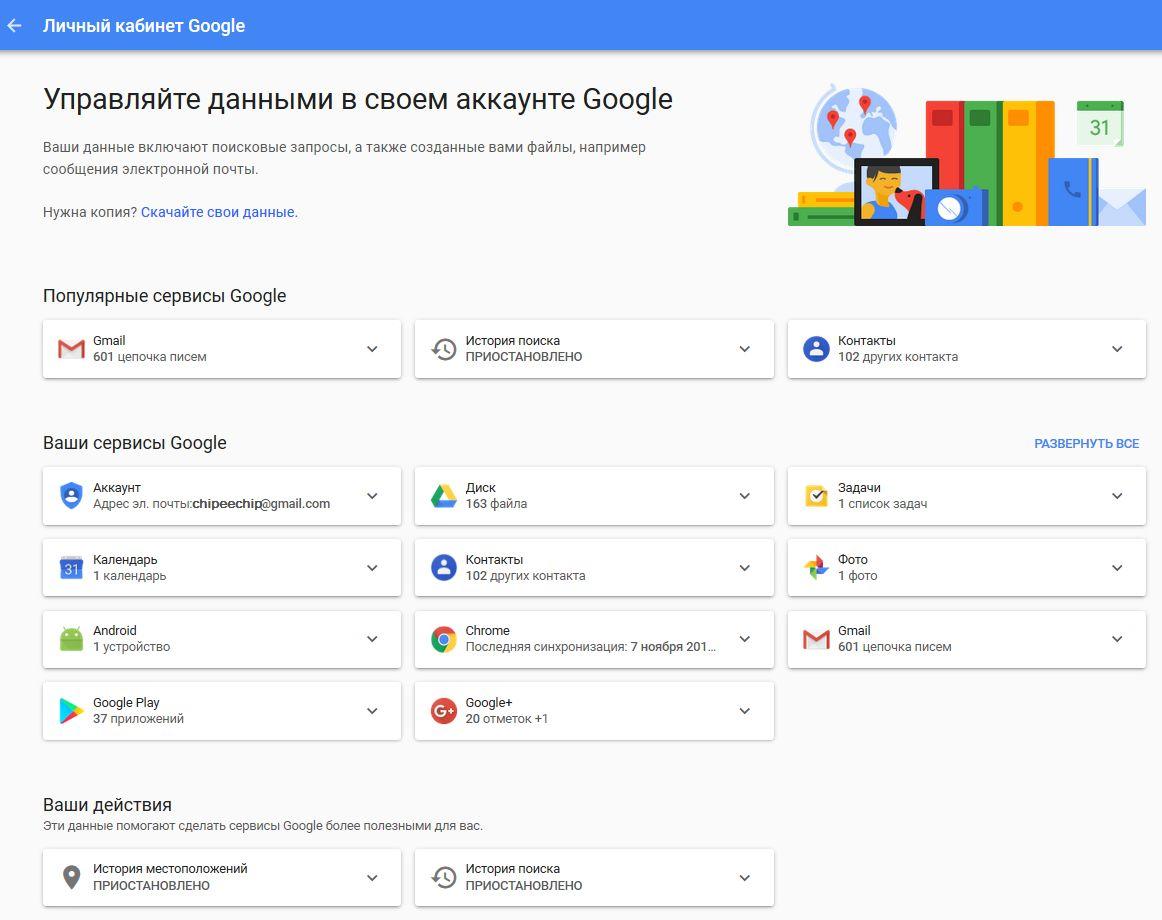 Данные из Личного кабинета Google - страница Google Dashboard