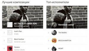 Найдите новую музыку на Last.fm