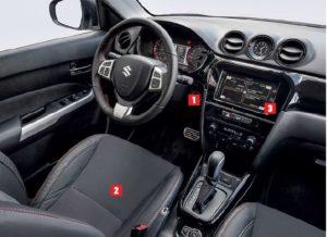 Частичка истории: обзор юбилейной модели Suzuki Vitara