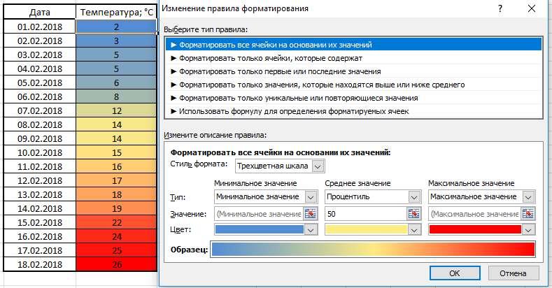 Условное форматирование в Excel: ничего сложного