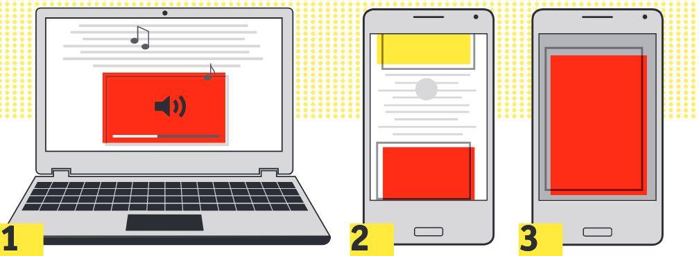 С 15 февраля Google Chrome автоматически блокирует двенадцать видов нежелательной рекламы, в том числе: (1) самостоятельно воспроизводящиеся видео со звуком, (2) рекламу, занимающую более 30% площади страницы, и (3) рекламу, всплывающую на весь экран, которая трудно прокручивается