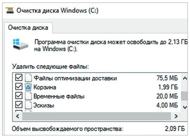 Опция «Очистка диска» в Windows удалит ненужные файлы с накопителей, например временные файлы