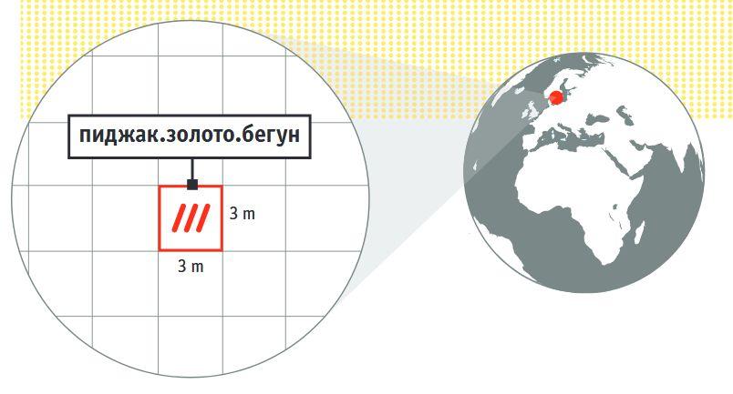 Каждому из 57 триллионов квадратов присвоен уникальный адрес из трех слов: точное и безошибочное определение места
