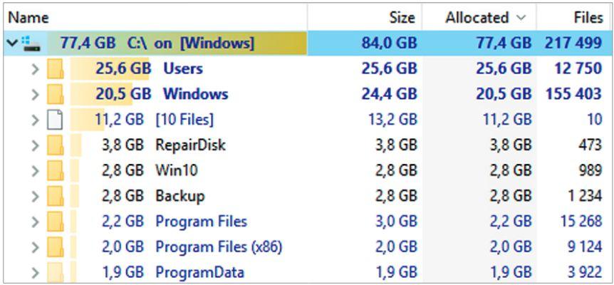 TreeSize Free сканирует весь жесткий диск, а затем сортирует все папки по размеру, помогая найти самые большие директории