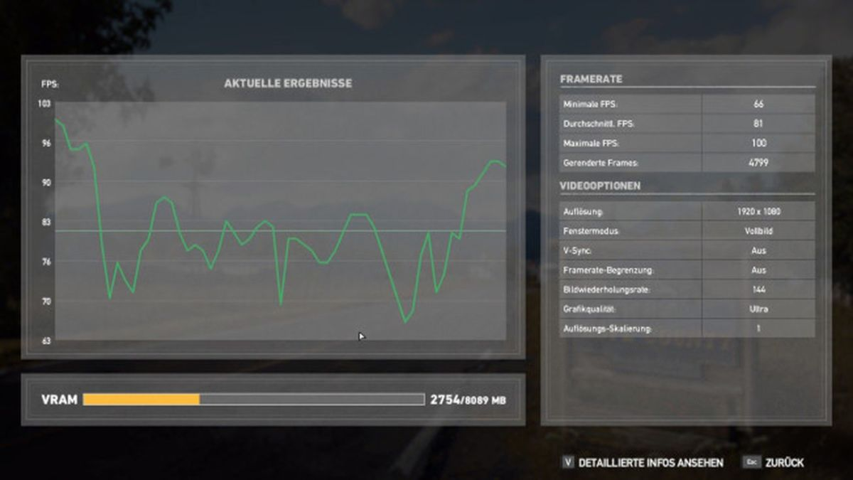 В среднем 81 fps: в бенчмарке «Far Cry 5» Zephyrus производит хорошее впечатление