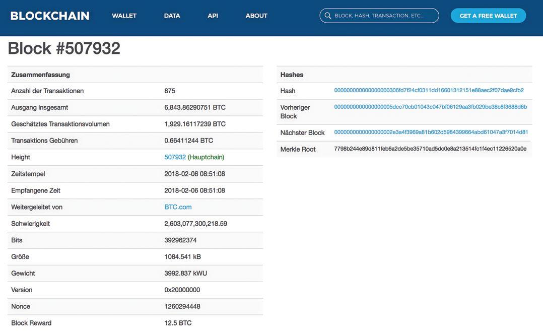 Все значения хешей и прочая информация о транзакциях в цепочке блоков системы биткоин прозрачны для любого пользователя