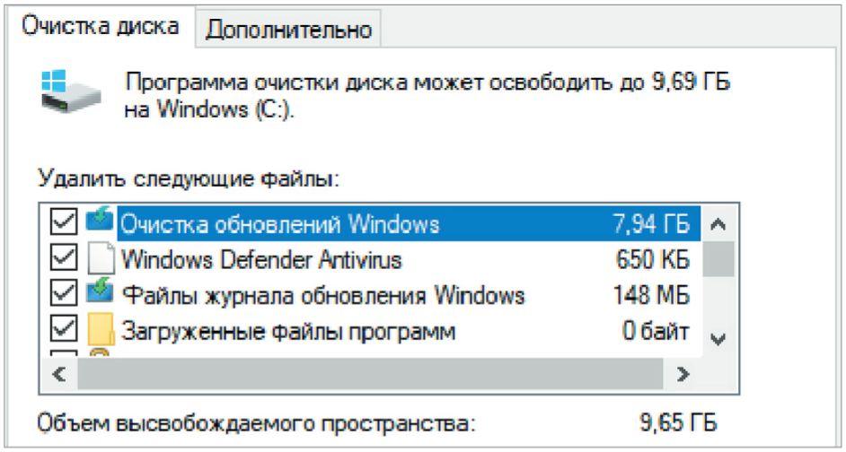 Средство очистки диска Windows часто находит ненужные файлы, которые вы можете с легкостью удалить, освободив тем самым несколько гигабайт