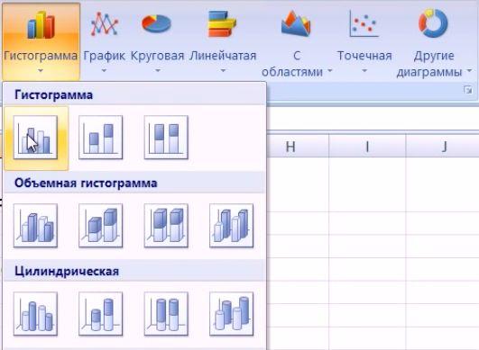 Как быстро построить диаграмму в Excel