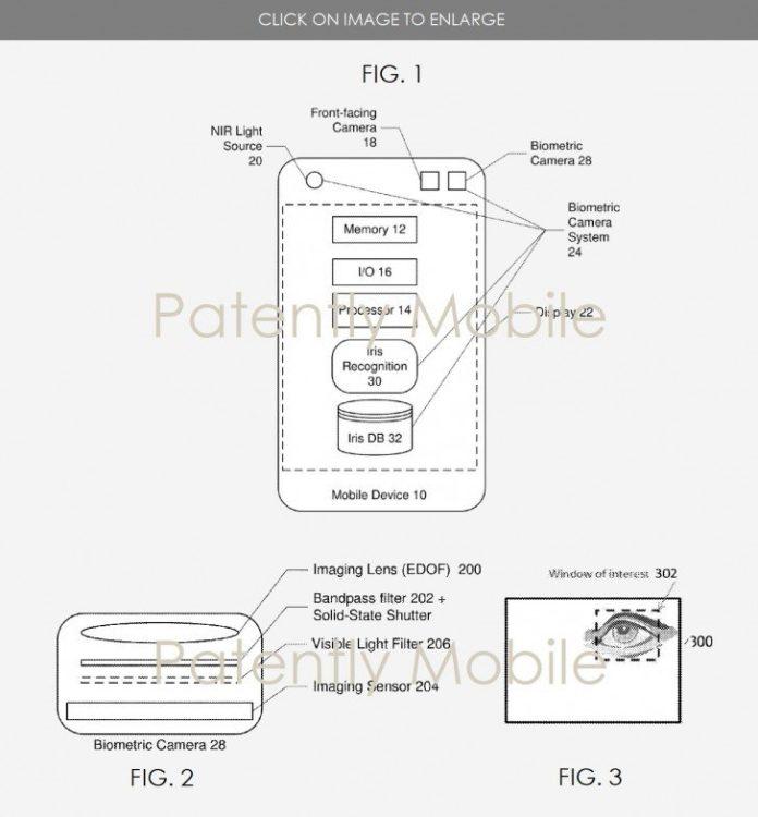 Samsung придумала распознавание лиц задолго до iPhone X