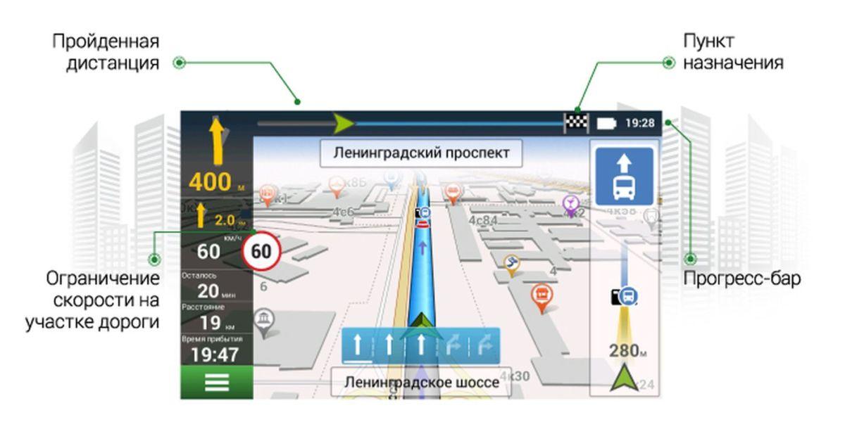 NAVITELвыпустила обновление Навител Навигатор для навигаторов на Windows CE