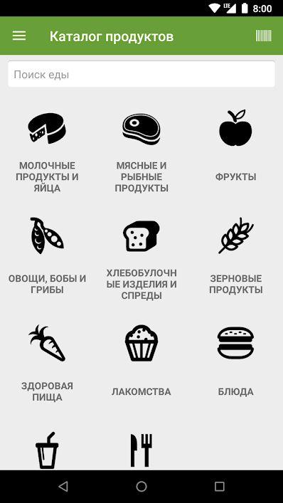 7 приложений для подсчета калорий
