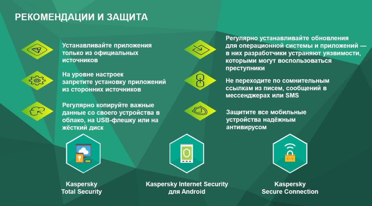 Рекомендации и защита для мобильных устройств