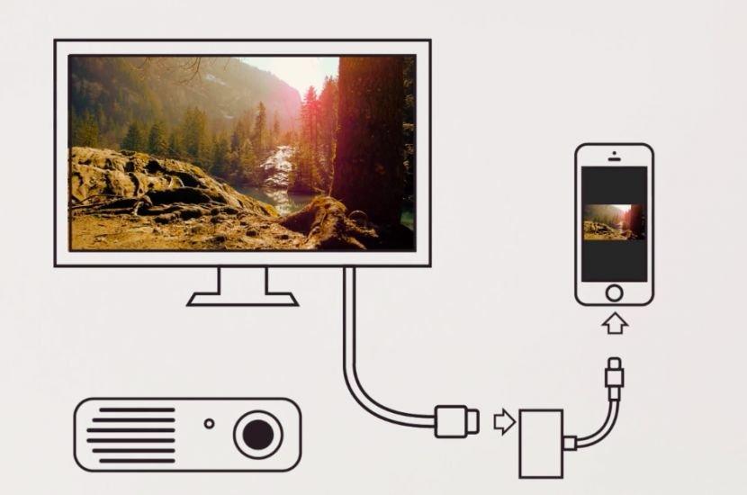 как подключить iphone к телевизору по кабелю