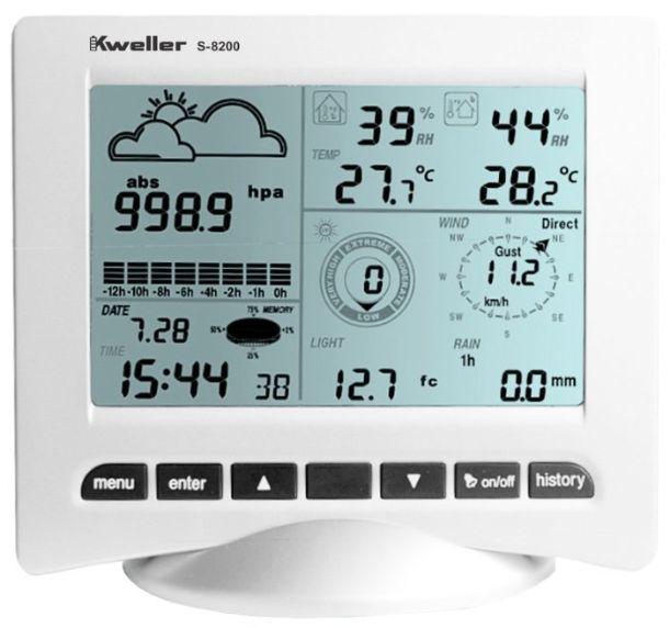 У природы нет плохой погоды: как выбрать метеостанцию для квартиры?