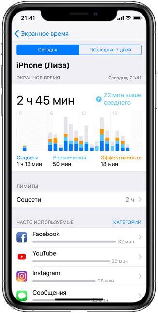 Стала доступна iOS 12: что в ней нового?