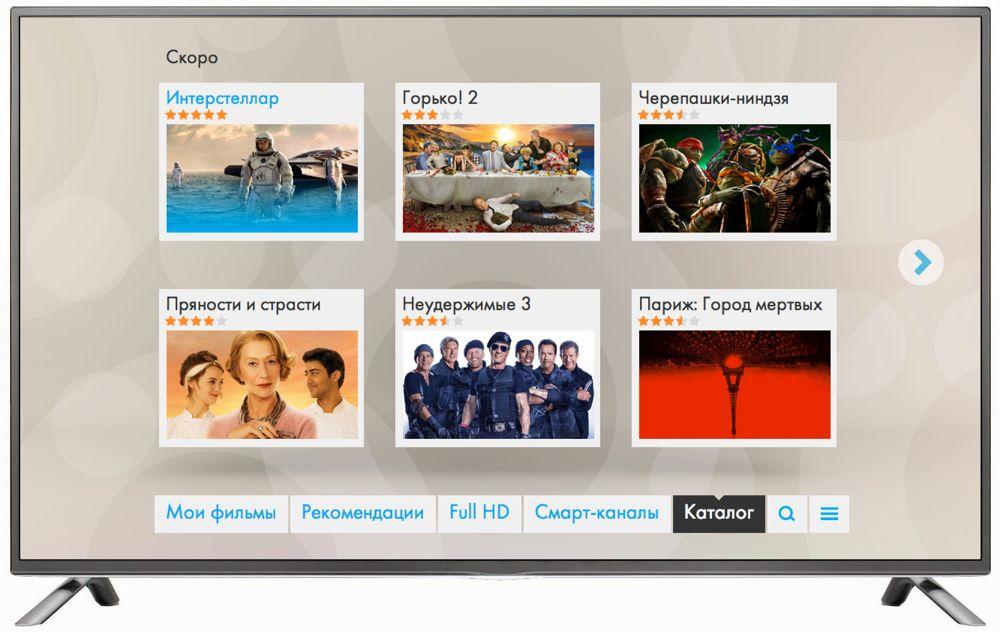 Как смотреть лицензионные фильмы в онлайн-кинотеатрах бесплатно?
