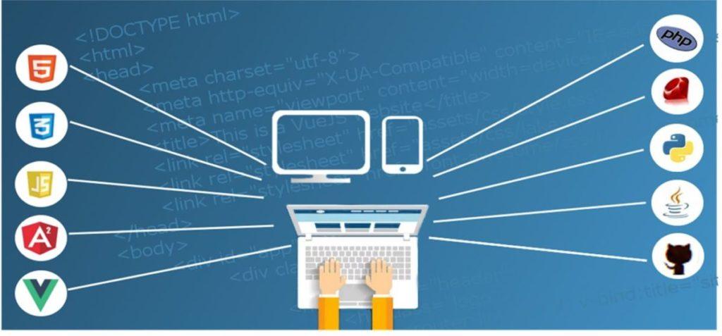 Недорогой хостинг с бесплатным доменом разместить несколько сайтов на хостинге