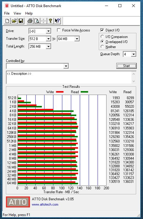 Тест жесткого диска Seagate 2Tb для ноутбука: 2,5 дюйма для большой фотоколлекции