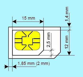 Шаблон для обрезки сим-карты