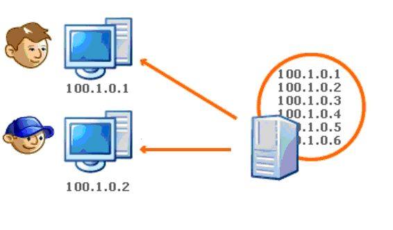 Можно ли вычислить вас по IP?
