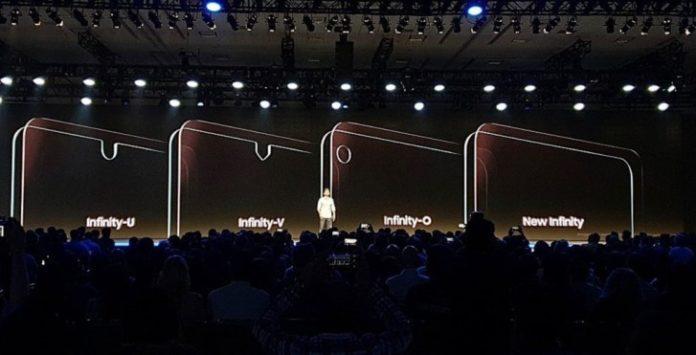 Samsung выпустит смартфоны с 2 видами вырезов, с дыркой и полностью безрамочный флагман