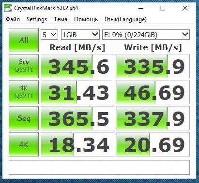 Тест нового SSD накопителя ADATA Ultimate SU630: технология 3D NAND QLC ускоряет и удешевляет