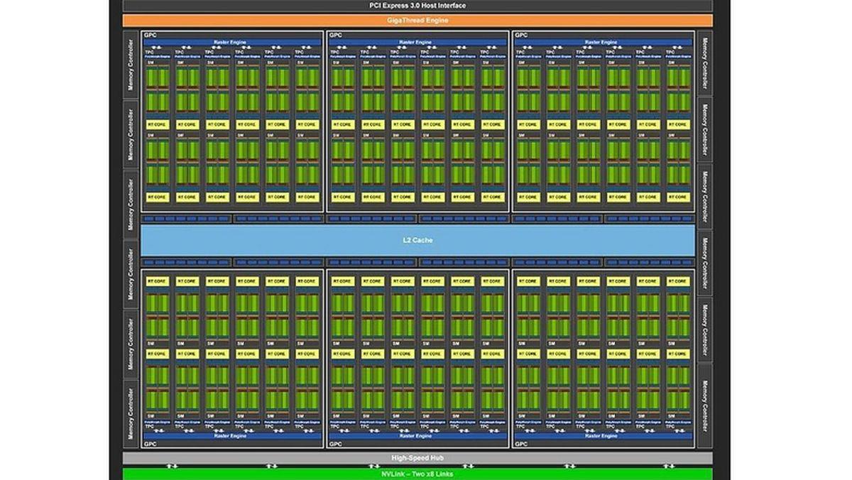 Невероятная мощь и цена: подробный тест видеокарты Zotac Gaming GeForce RTX 2080 Ti AMP Edition