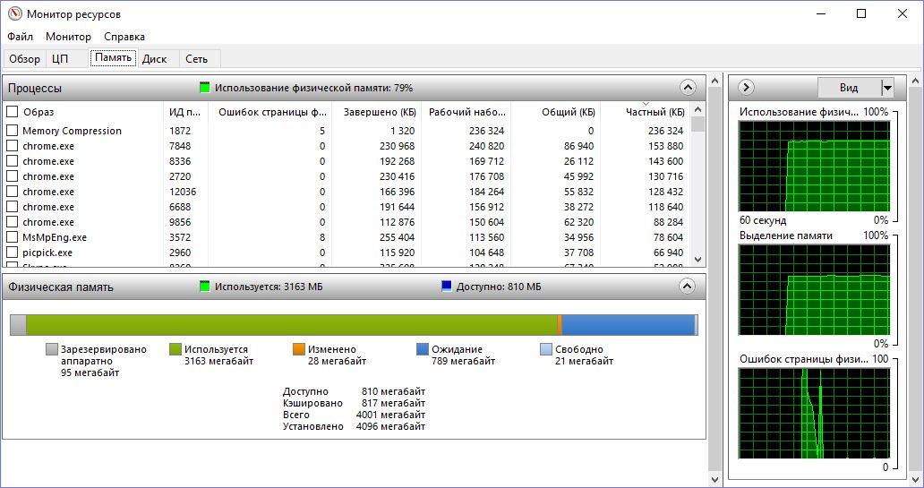 Настройка файла подкачки в Windows 10: как увеличить, изменить, отключить?