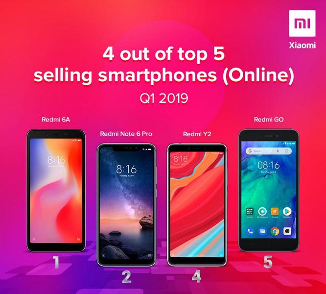 Xiaomi почти в 4 раза превзошла Samsung по онлайн-продажам в нашем регионе