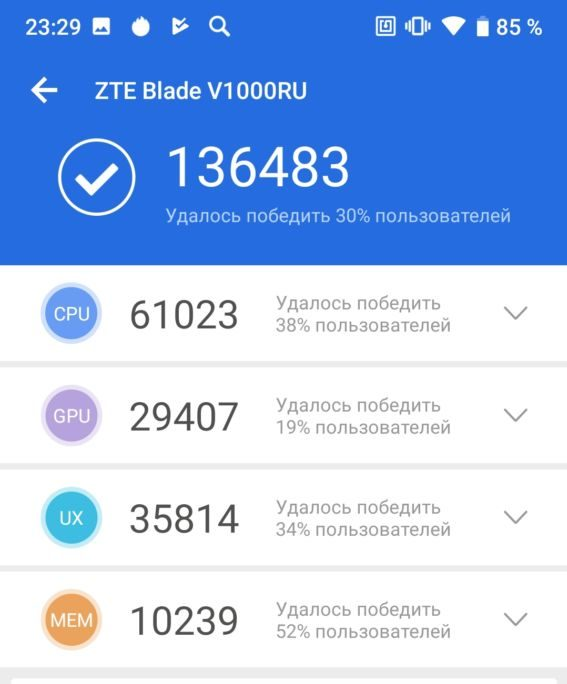 Обзор и тест ZTE Blade V10: мастер по селфи