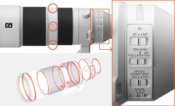 Самый дорогой объектив по цене Kia Rio: Sony 600 mm F4 GM OSS