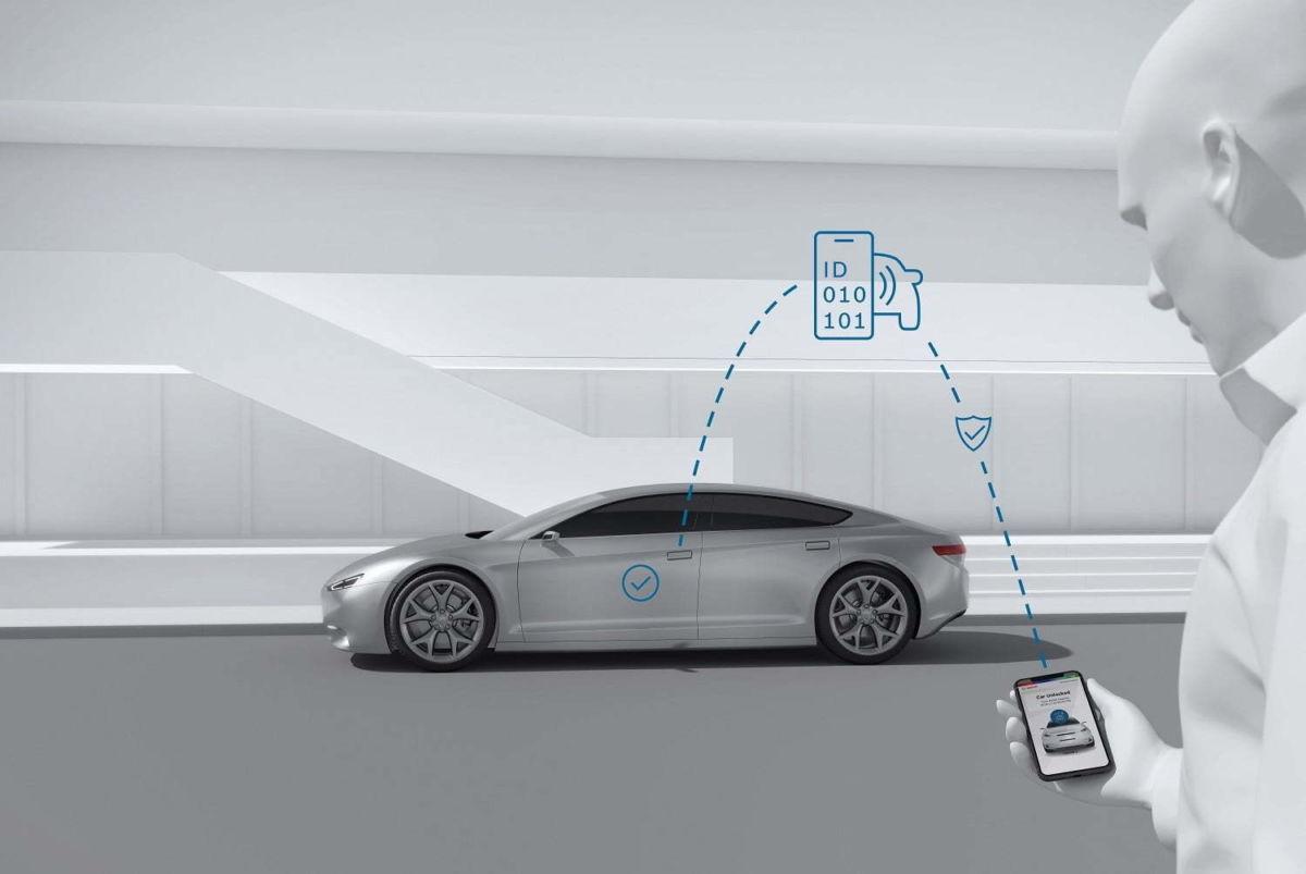 4 крутые опции, которые могут появиться в автомобилях уже совсем скоро