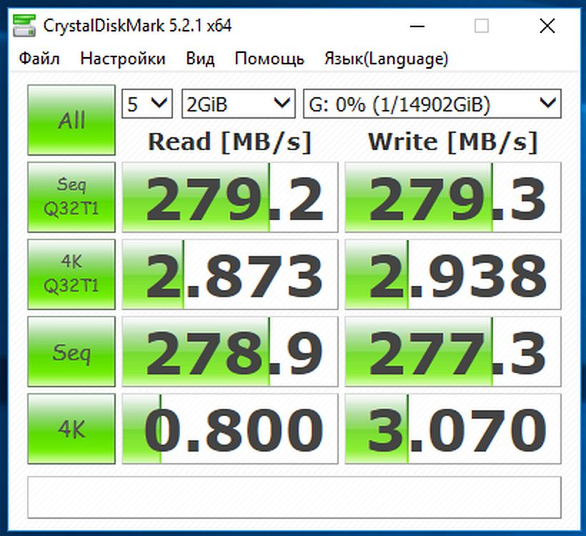 Тест жесткого диска Seagate 16TB IronWolf: суперскоростной тяжеловес