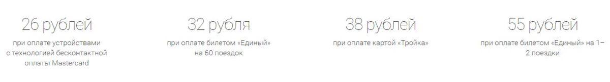 Ездить в метро по MasterCard стало дешевле, чем по проездному - всего 26 рублей