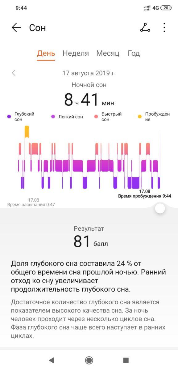 Обзор и тест браслета Xiaomi Mi Band 4: наконец-то цветной!