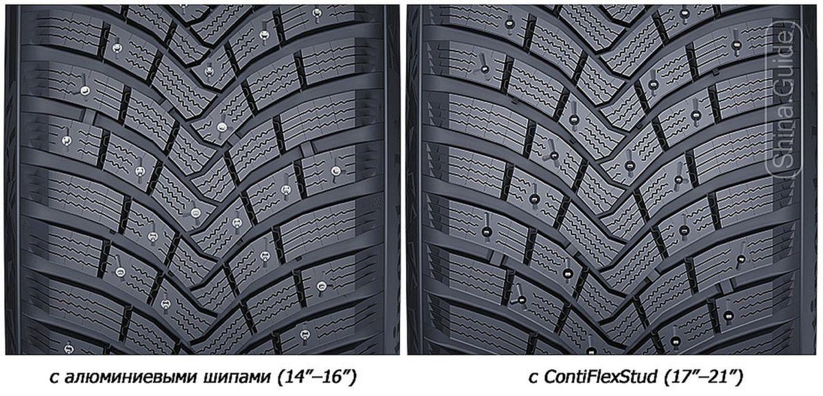 Continental представила зимние шины IceContact 3 с инновационным шипом ContiFlexStud