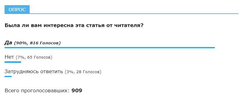 Подводим итоги конкурса: кто получит смартфон Motorola Moto G7 Power